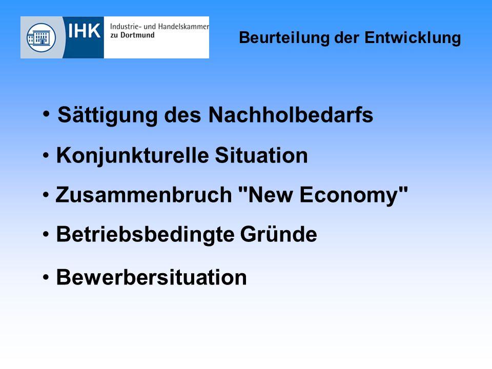 Beurteilung der Entwicklung Sättigung des Nachholbedarfs Konjunkturelle Situation Zusammenbruch
