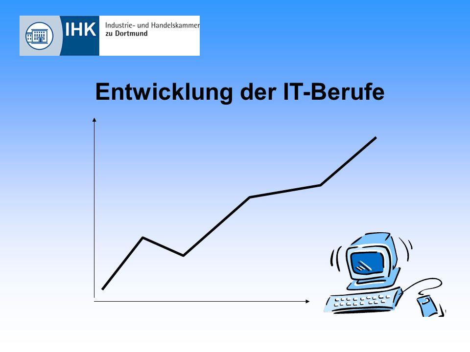 Entwicklung der IT-Berufe