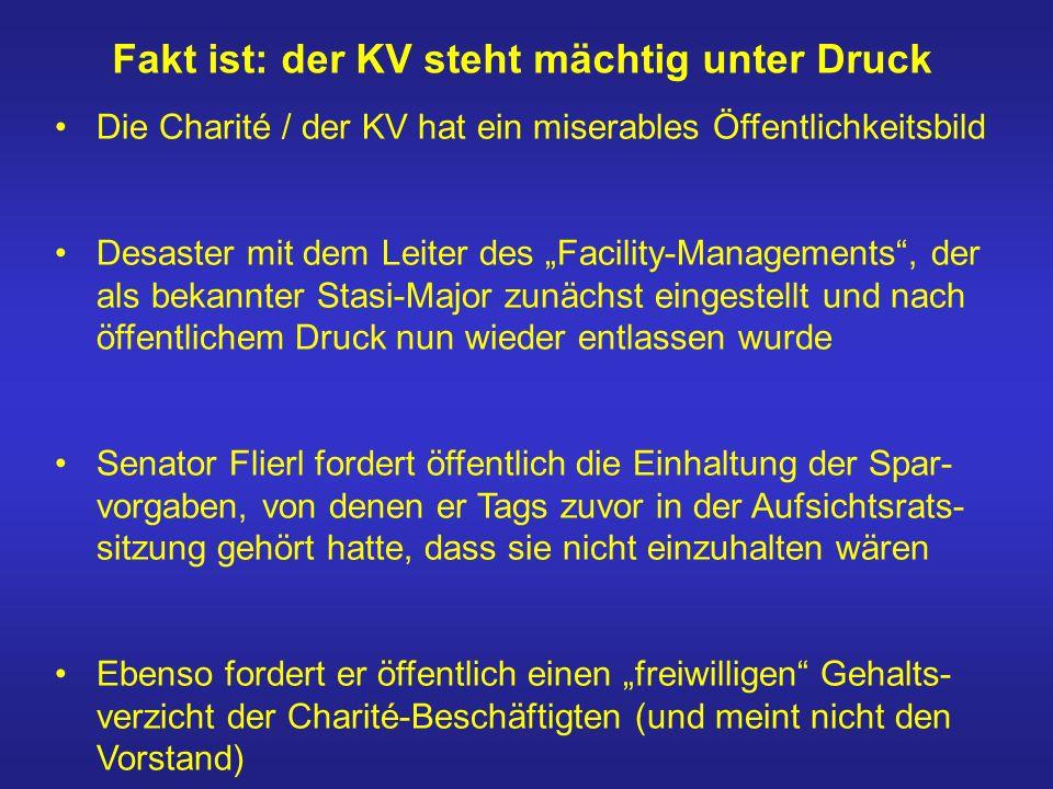 Fakt ist: der KV steht mächtig unter Druck Die Charité / der KV hat ein miserables Öffentlichkeitsbild Desaster mit dem Leiter des Facility-Management