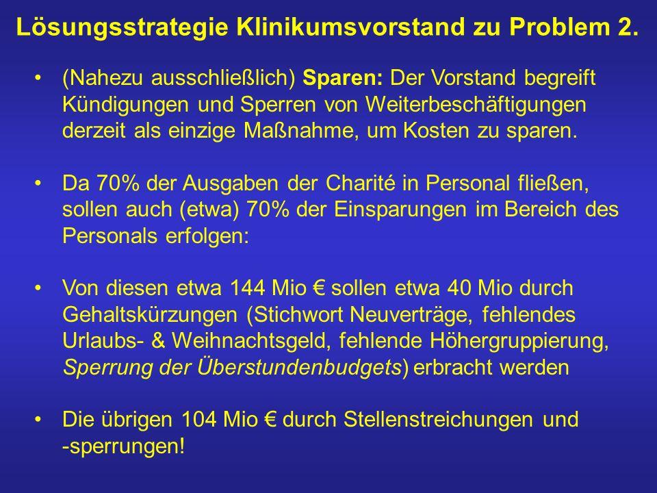Lösungsstrategie Klinikumsvorstand zu Problem 2. (Nahezu ausschließlich) Sparen: Der Vorstand begreift Kündigungen und Sperren von Weiterbeschäftigung