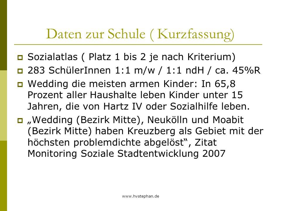 www.hvstephan.de Daten zur Schule ( Kurzfassung) Sozialatlas ( Platz 1 bis 2 je nach Kriterium) 283 SchülerInnen 1:1 m/w / 1:1 ndH / ca. 45%R Wedding