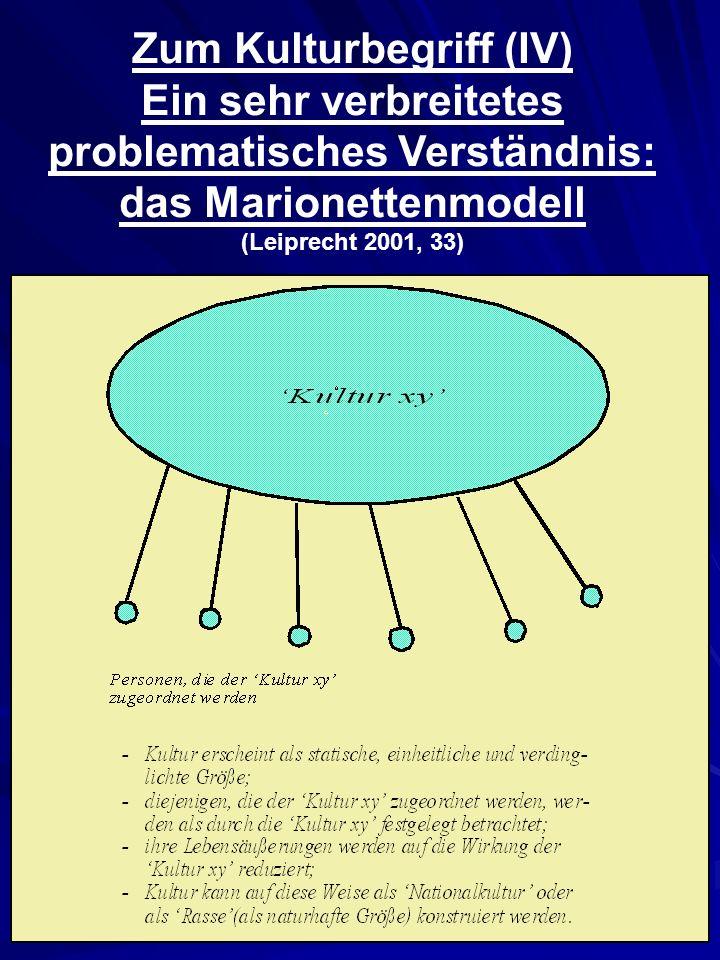Zum Kulturbegriff (IV) Ein sehr verbreitetes problematisches Verständnis: das Marionettenmodell (Leiprecht 2001, 33)