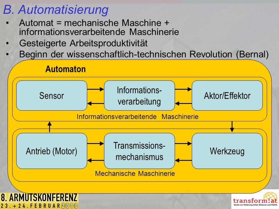 Automaton B.
