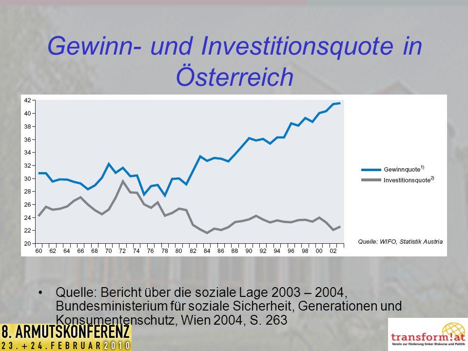 Gewinn- und Investitionsquote in Österreich Quelle: Bericht über die soziale Lage 2003 – 2004, Bundesministerium für soziale Sicherheit, Generationen und Konsumentenschutz, Wien 2004, S.