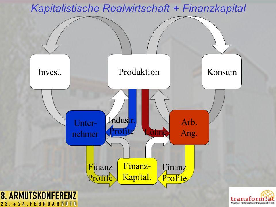 Kapitalistische Realwirtschaft + Finanzkapital Produktion Konsum Invest.