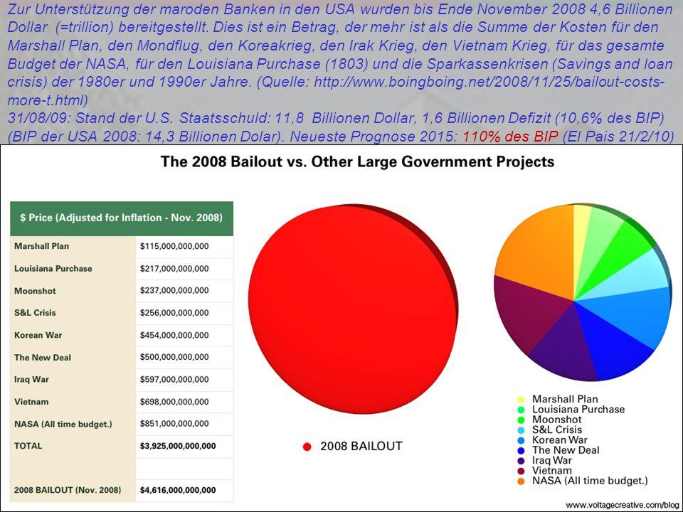 Zur Unterstützung der maroden Banken in den USA wurden bis Ende November 2008 4,6 Billionen Dollar (=trillion) bereitgestellt.