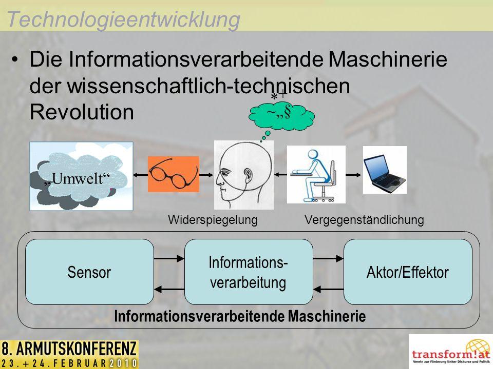 Technologieentwicklung Die Informationsverarbeitende Maschinerie der wissenschaftlich-technischen Revolution Umwelt WiderspiegelungVergegenständlichung §~ +* Sensor Informations- verarbeitung Aktor/Effektor Informationsverarbeitende Maschinerie
