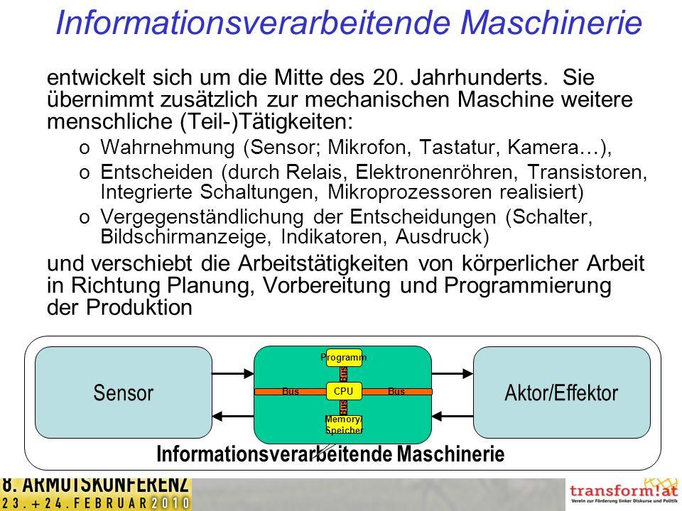 Drei Anwendungszusammenhänge der Informationsverarbeitenden Maschinerie (IVM) als stand-alone Gerät als Automat (in Kombination mit der mechanischen Maschine) in Vernetzung (Internet und Mobilkommunikation) Sensor Informations- verarbeitung Aktor Antriebsmaschine Transmissions- mechanismus Werkzeug Mechanische Maschine IVM Automat