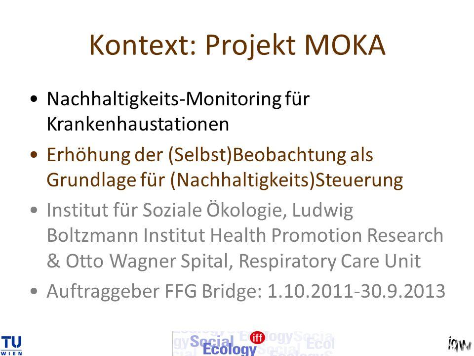 Kontext: Projekt MOKA Nachhaltigkeits-Monitoring für Krankenhaustationen Erhöhung der (Selbst)Beobachtung als Grundlage für (Nachhaltigkeits)Steuerung