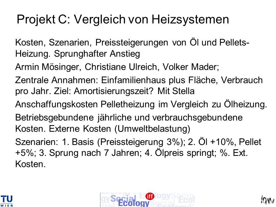 Projekt C: Vergleich von Heizsystemen Kosten, Szenarien, Preissteigerungen von Öl und Pellets- Heizung. Sprunghafter Anstieg Armin Mösinger, Christian