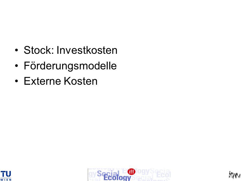 Stock: Investkosten Förderungsmodelle Externe Kosten