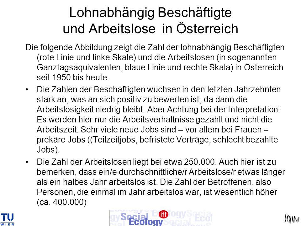 Lohnabhängig Beschäftigte und Arbeitslose in Österreich Die folgende Abbildung zeigt die Zahl der lohnabhängig Beschäftigten (rote Linie und linke Ska
