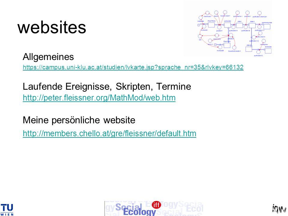 websites Allgemeines https://campus.uni-klu.ac.at/studien/lvkarte.jsp?sprache_nr=35&rlvkey=66132 Laufende Ereignisse, Skripten, Termine http://peter.f