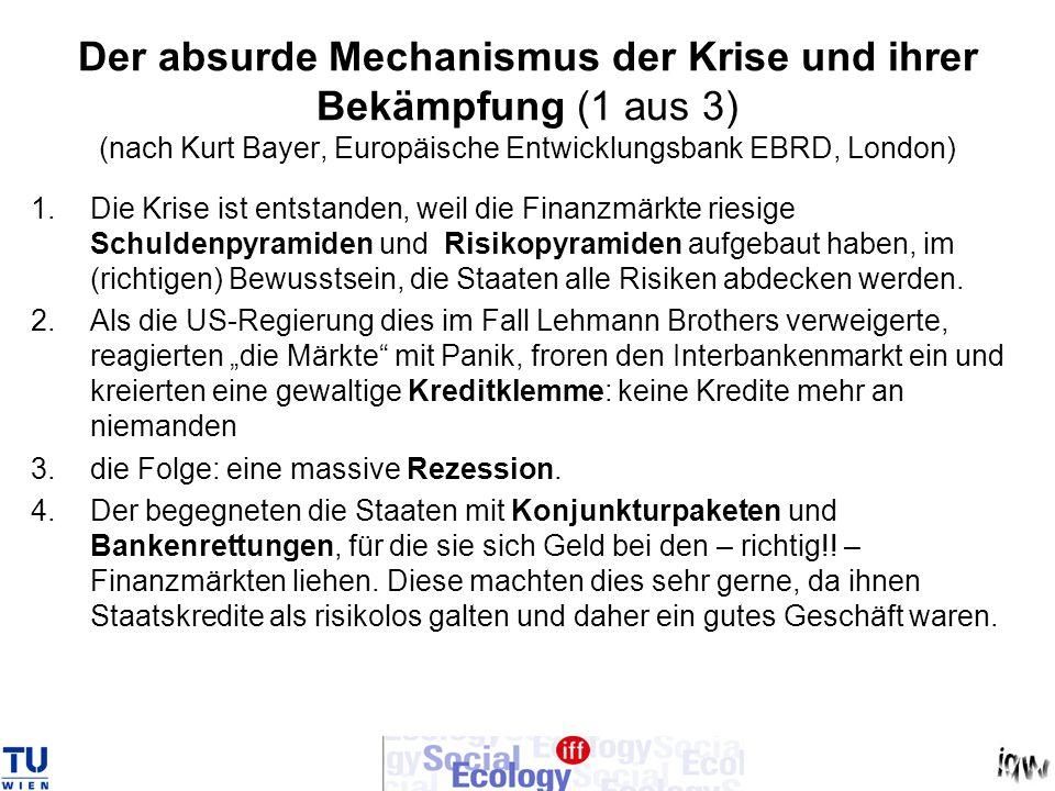 Der absurde Mechanismus der Krise und ihrer Bekämpfung (1 aus 3) (nach Kurt Bayer, Europäische Entwicklungsbank EBRD, London) 1.Die Krise ist entstanden, weil die Finanzmärkte riesige Schuldenpyramiden und Risikopyramiden aufgebaut haben, im (richtigen) Bewusstsein, die Staaten alle Risiken abdecken werden.