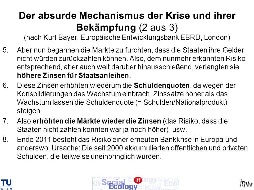 Der absurde Mechanismus der Krise und ihrer Bekämpfung (2 aus 3) (nach Kurt Bayer, Europäische Entwicklungsbank EBRD, London) 5.Aber nun begannen die Märkte zu fürchten, dass die Staaten ihre Gelder nicht würden zurückzahlen können.