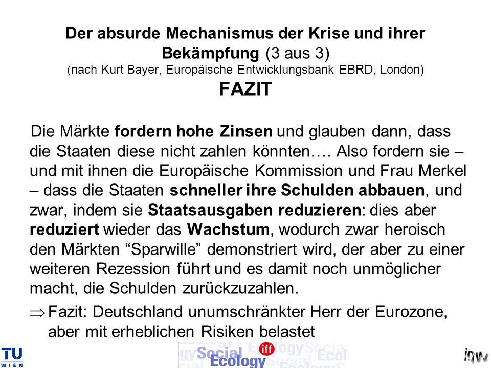 Der absurde Mechanismus der Krise und ihrer Bekämpfung (3 aus 3) (nach Kurt Bayer, Europäische Entwicklungsbank EBRD, London) FAZIT Die Märkte fordern