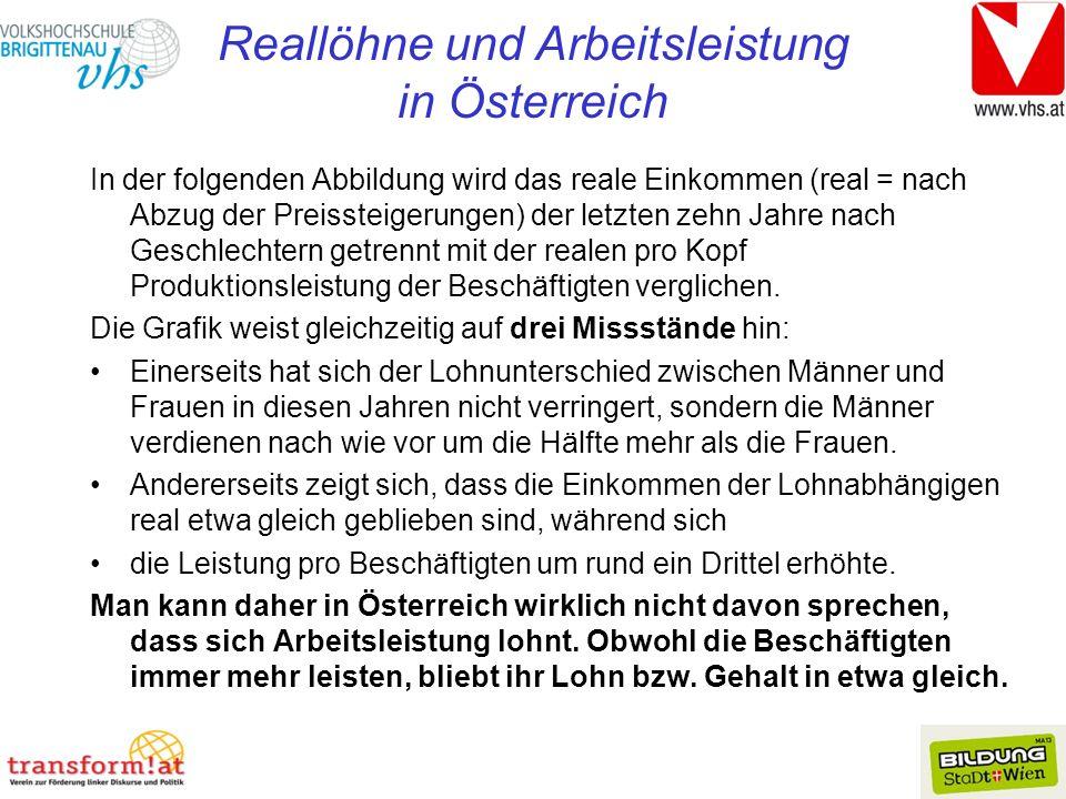 Reallöhne und Arbeitsleistung in Österreich In der folgenden Abbildung wird das reale Einkommen (real = nach Abzug der Preissteigerungen) der letzten zehn Jahre nach Geschlechtern getrennt mit der realen pro Kopf Produktionsleistung der Beschäftigten verglichen.