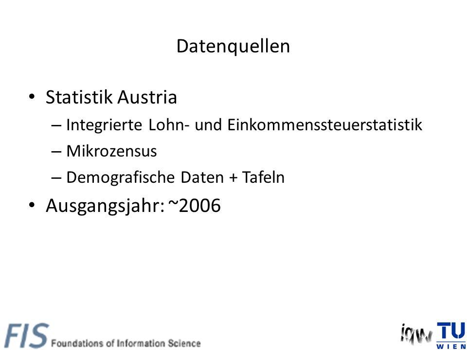 Datenquellen Statistik Austria – Integrierte Lohn- und Einkommenssteuerstatistik – Mikrozensus – Demografische Daten + Tafeln Ausgangsjahr: ~2006
