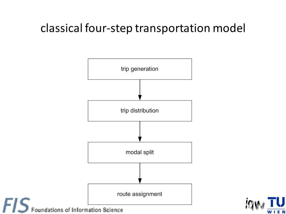 classical four-step transportation model