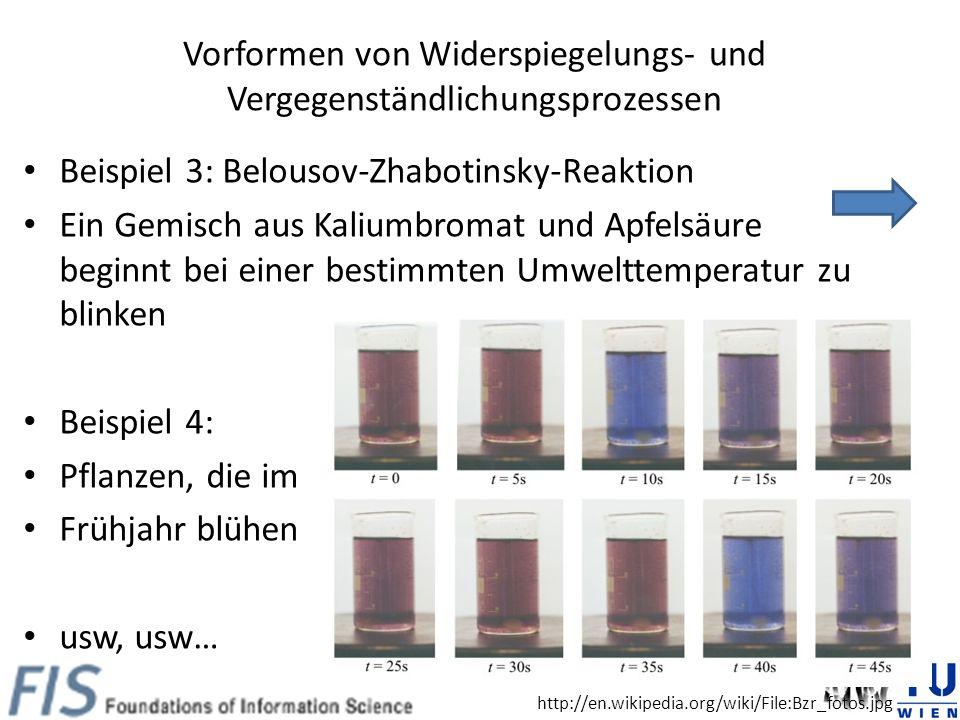 Vorformen von Widerspiegelungs- und Vergegenständlichungsprozessen Beispiel 3: Belousov-Zhabotinsky-Reaktion Ein Gemisch aus Kaliumbromat und Apfelsäure beginnt bei einer bestimmten Umwelttemperatur zu blinken Beispiel 4: Pflanzen, die im Frühjahr blühen usw, usw… http://en.wikipedia.org/wiki/File:Bzr_fotos.jpg