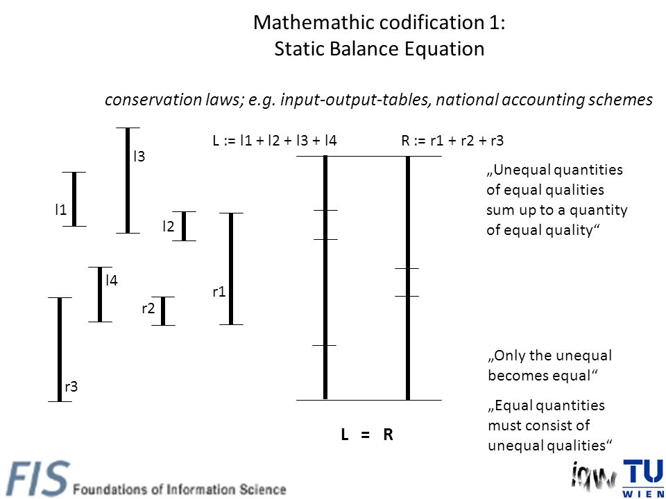 Mathemathic codification 1: Static Balance Equation conservation laws; e.g. input-output-tables, national accounting schemes l1 l3 l2 l4 r1 r2 r3 L =