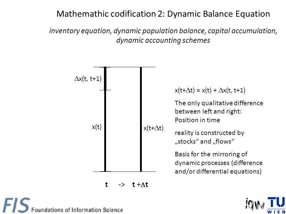 Mathemathic codification 2: Dynamic Balance Equation inventory equation, dynamic population balance, capital accumulation, dynamic accounting schemes x(t) t -> t + t x(t+ t) = x(t) + x(t, t+1) The only qualitative difference between left and right: Position in time reality is constructed by stocks and flows Basis for the mirroring of dynamic processes (difference and/or differential equations) x(t, t+1) x(t+ t)