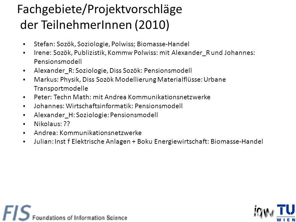 Projekt A: Pensionsmodell Österreich Johannes Chalupa, Alexander Hansy, Irene Pallua, Alexander Remesch