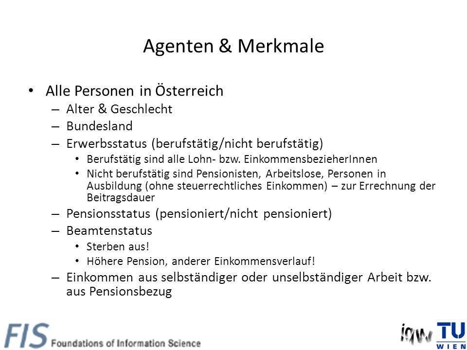 Agenten & Merkmale Alle Personen in Österreich – Alter & Geschlecht – Bundesland – Erwerbsstatus (berufstätig/nicht berufstätig) Berufstätig sind alle Lohn- bzw.
