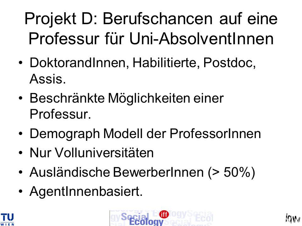 Projekt D: Berufschancen auf eine Professur für Uni-AbsolventInnen DoktorandInnen, Habilitierte, Postdoc, Assis.