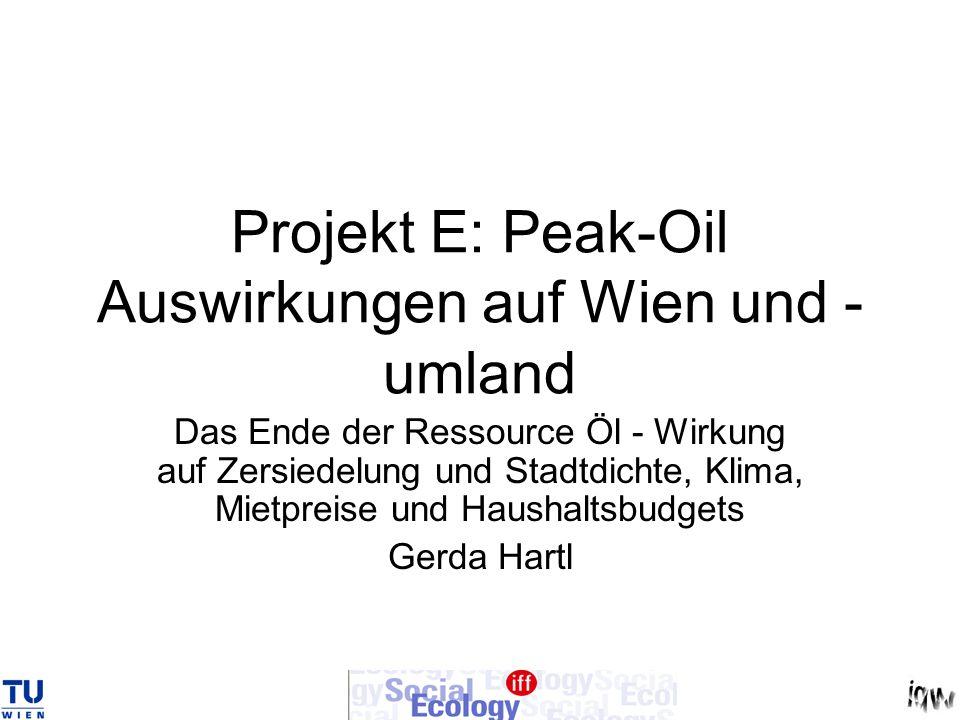 Projekt E: Peak-Oil Auswirkungen auf Wien und - umland Das Ende der Ressource Öl - Wirkung auf Zersiedelung und Stadtdichte, Klima, Mietpreise und Haushaltsbudgets Gerda Hartl