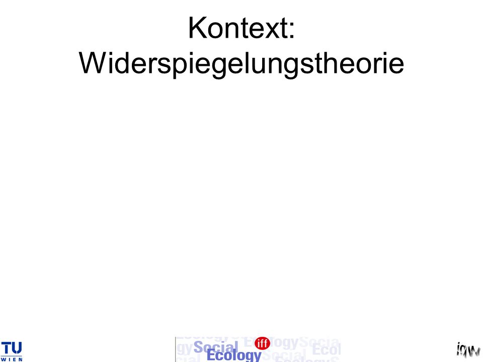 Kontext: Widerspiegelungstheorie