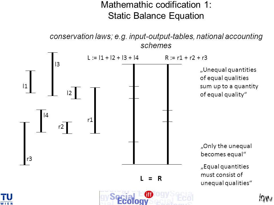 Mathemathic codification 1: Static Balance Equation conservation laws; e.g.