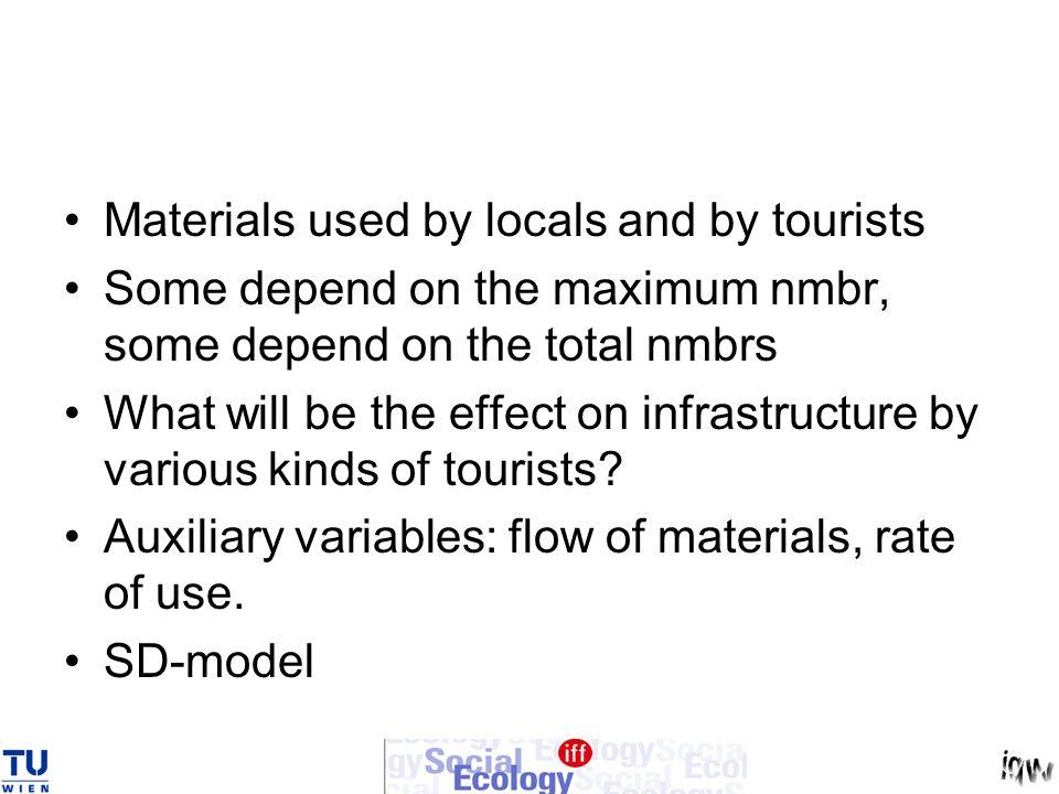 Wassily W. Leontief, Scientific American, Sept.1982, pp.152-164; Nobelpreis für Ökonomie1973