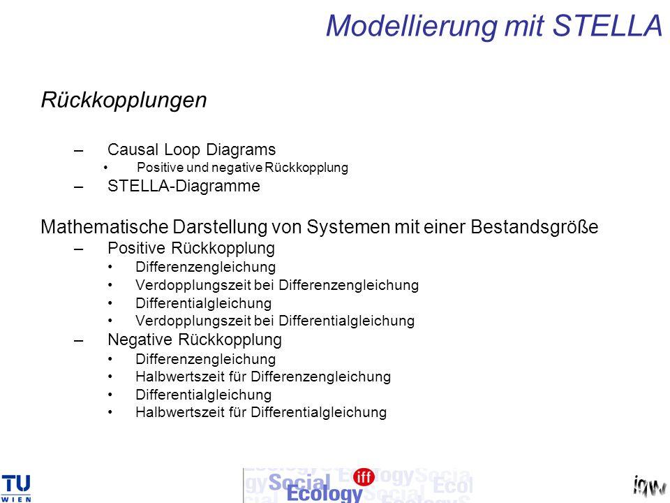 Modellierung mit STELLA Rückkopplungen –Causal Loop Diagrams Positive und negative Rückkopplung –STELLA-Diagramme Mathematische Darstellung von System
