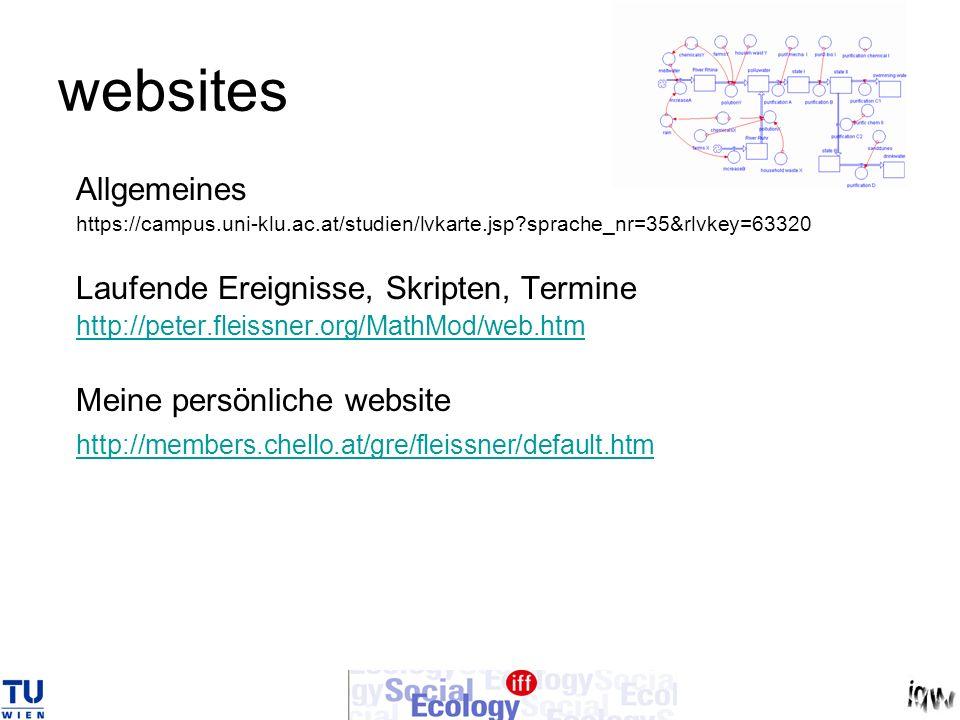 websites Allgemeines https://campus.uni-klu.ac.at/studien/lvkarte.jsp?sprache_nr=35&rlvkey=63320 Laufende Ereignisse, Skripten, Termine http://peter.f