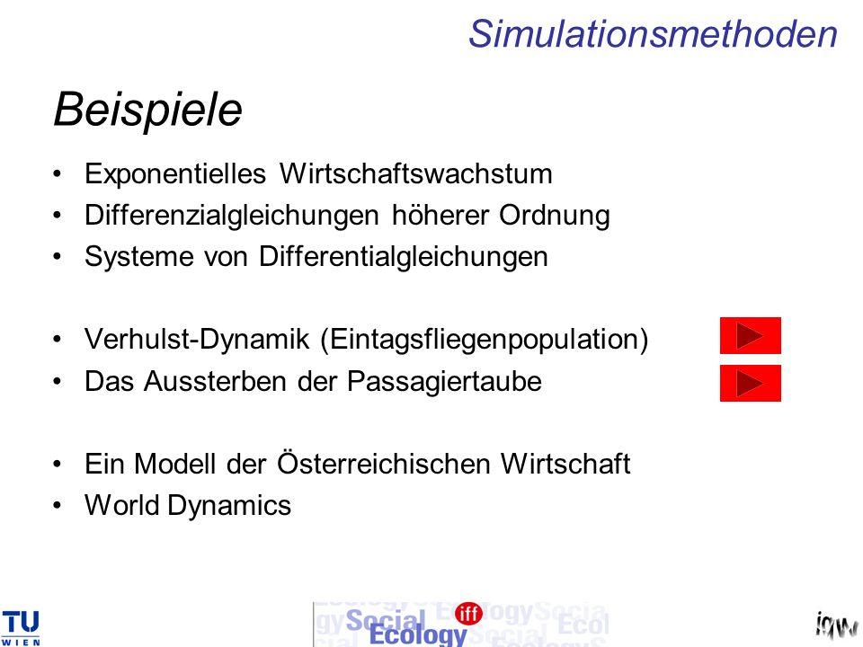 Beispiele Simulationsmethoden Exponentielles Wirtschaftswachstum Differenzialgleichungen höherer Ordnung Systeme von Differentialgleichungen Verhulst-