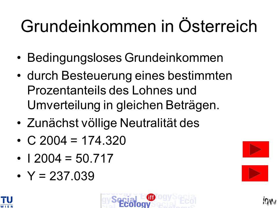 Grundeinkommen in Österreich Bedingungsloses Grundeinkommen durch Besteuerung eines bestimmten Prozentanteils des Lohnes und Umverteilung in gleichen
