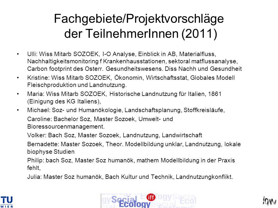 Fachgebiete/Projektvorschläge der TeilnehmerInnen (2011) Ulli: Wiss Mitarb SOZOEK, I-O Analyse, Einblick in AB, Materialfluss, Nachhaltigkeitsmonitori