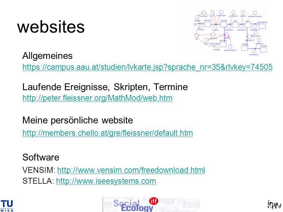 websites Allgemeines https://campus.aau.at/studien/lvkarte.jsp sprache_nr=35&rlvkey=74505 Laufende Ereignisse, Skripten, Termine http://peter.fleissner.org/MathMod/web.htm Meine persönliche website http://members.chello.at/gre/fleissner/default.htm Software VENSIM: http://www.vensim.com/freedownload.html http://www.vensim.com/freedownload.html STELLA: http://www.iseesystems.comhttp://www.iseesystems.com