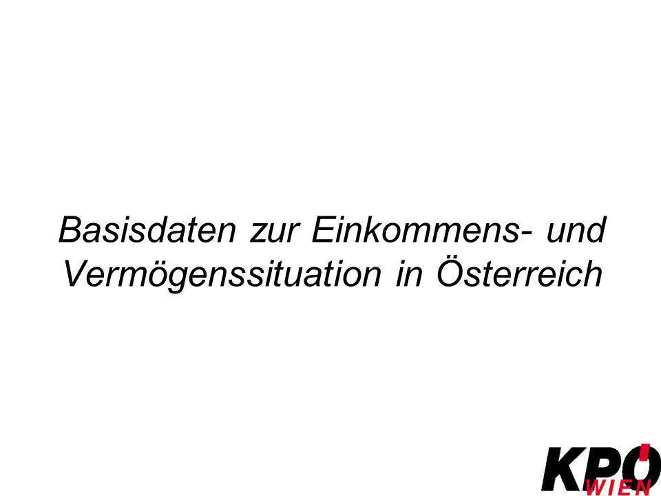 Basisdaten zur Einkommens- und Vermögenssituation in Österreich