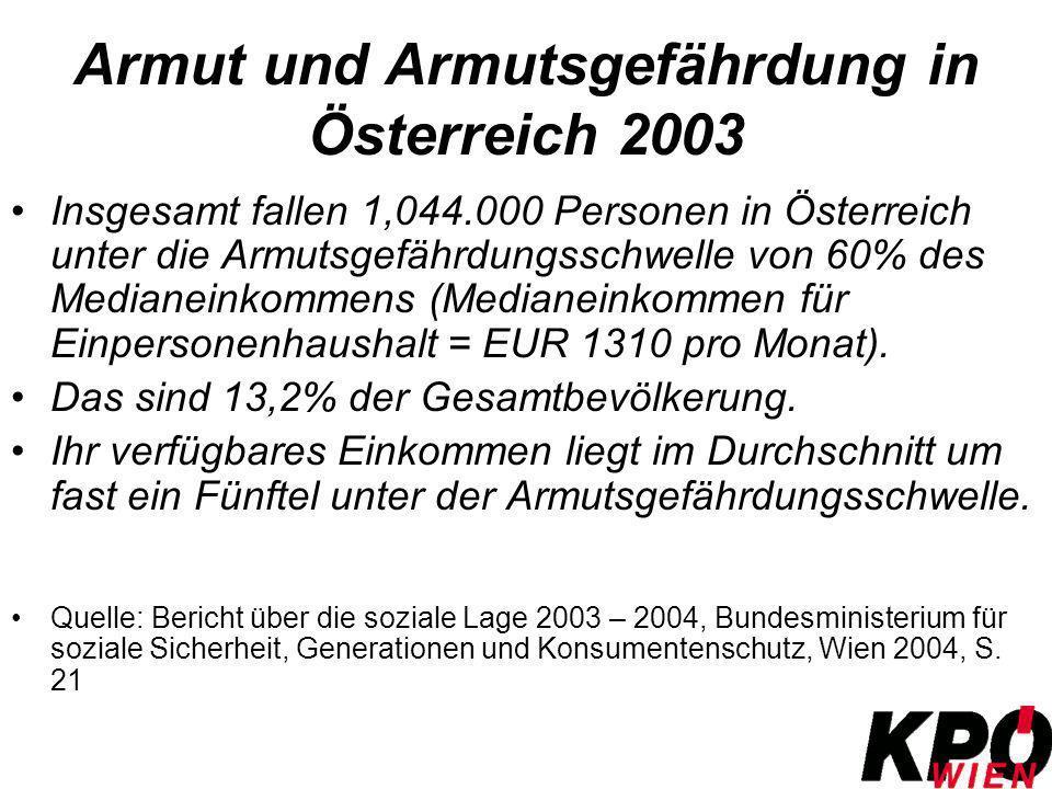 Armut und Armutsgefährdung in Österreich 2003 Insgesamt fallen 1,044.000 Personen in Österreich unter die Armutsgefährdungsschwelle von 60% des Median