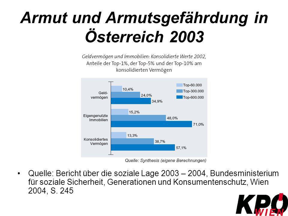 Armut und Armutsgefährdung in Österreich 2003 Quelle: Bericht über die soziale Lage 2003 – 2004, Bundesministerium für soziale Sicherheit, Generatione