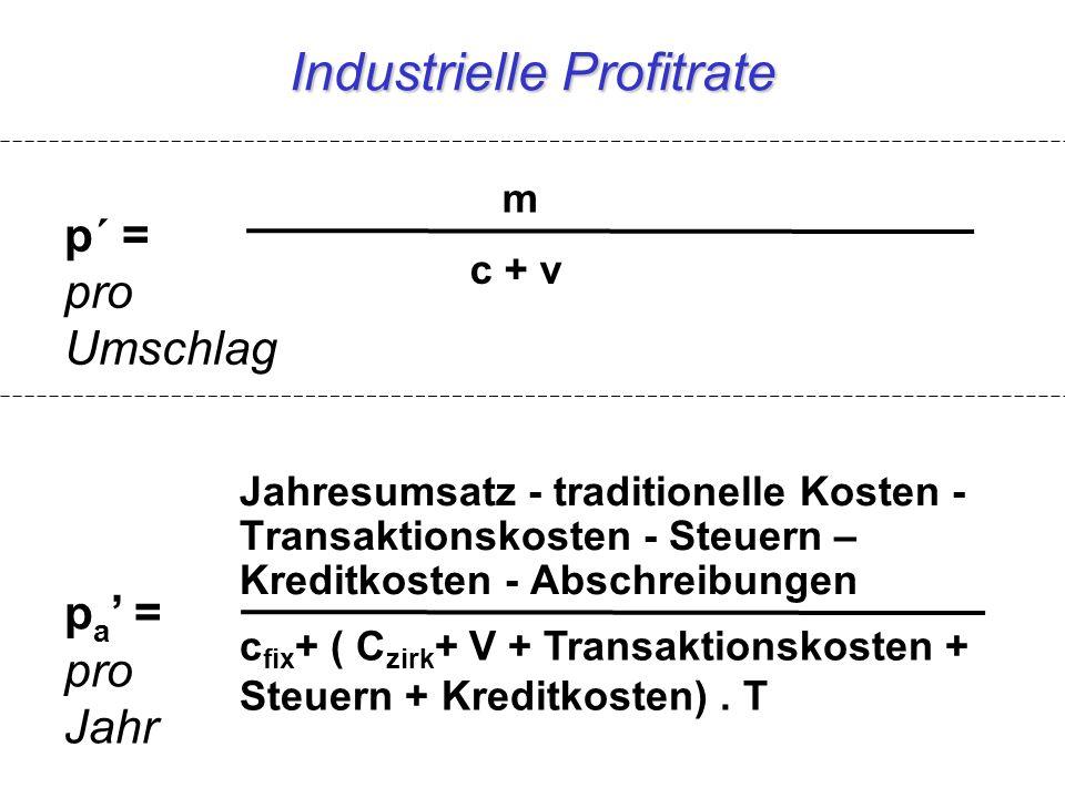 Industrielle Profitrate Jahresumsatz - traditionelle Kosten - Transaktionskosten - Steuern – Kreditkosten - Abschreibungen c fix + ( C zirk + V + Transaktionskosten + Steuern + Kreditkosten).