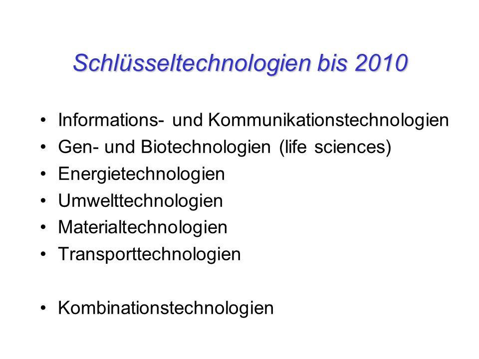 Schlüsseltechnologien bis 2010 Informations- und Kommunikationstechnologien Gen- und Biotechnologien (life sciences) Energietechnologien Umwelttechnologien Materialtechnologien Transporttechnologien Kombinationstechnologien