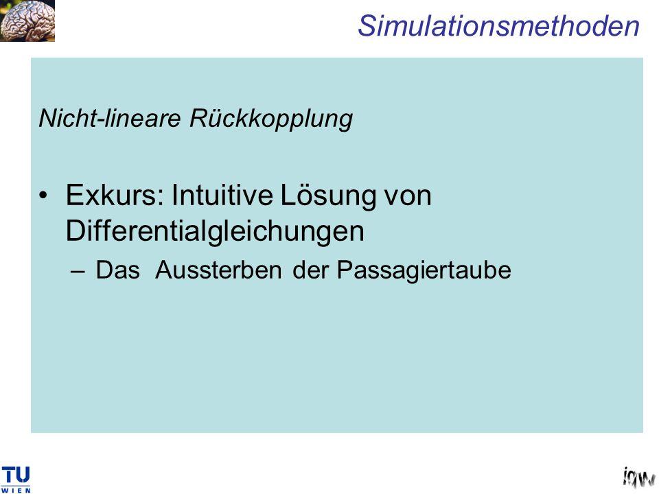 Nicht-lineare Rückkopplung Exkurs: Intuitive Lösung von Differentialgleichungen –Das Aussterben der Passagiertaube Simulationsmethoden