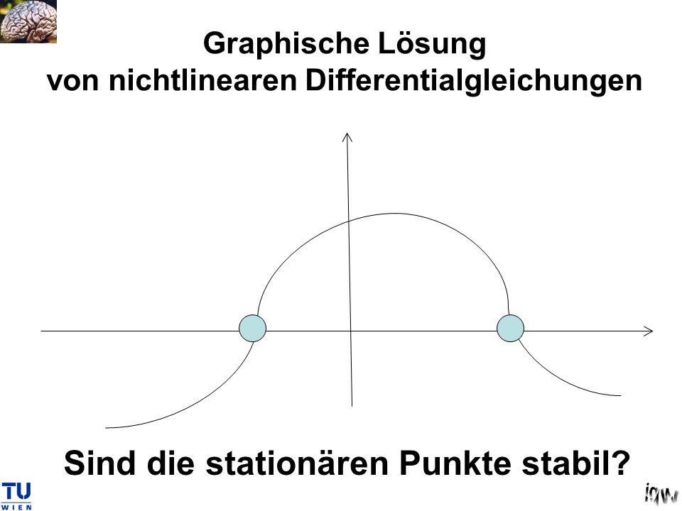 Graphische Lösung von nichtlinearen Differentialgleichungen Sind die stationären Punkte stabil?