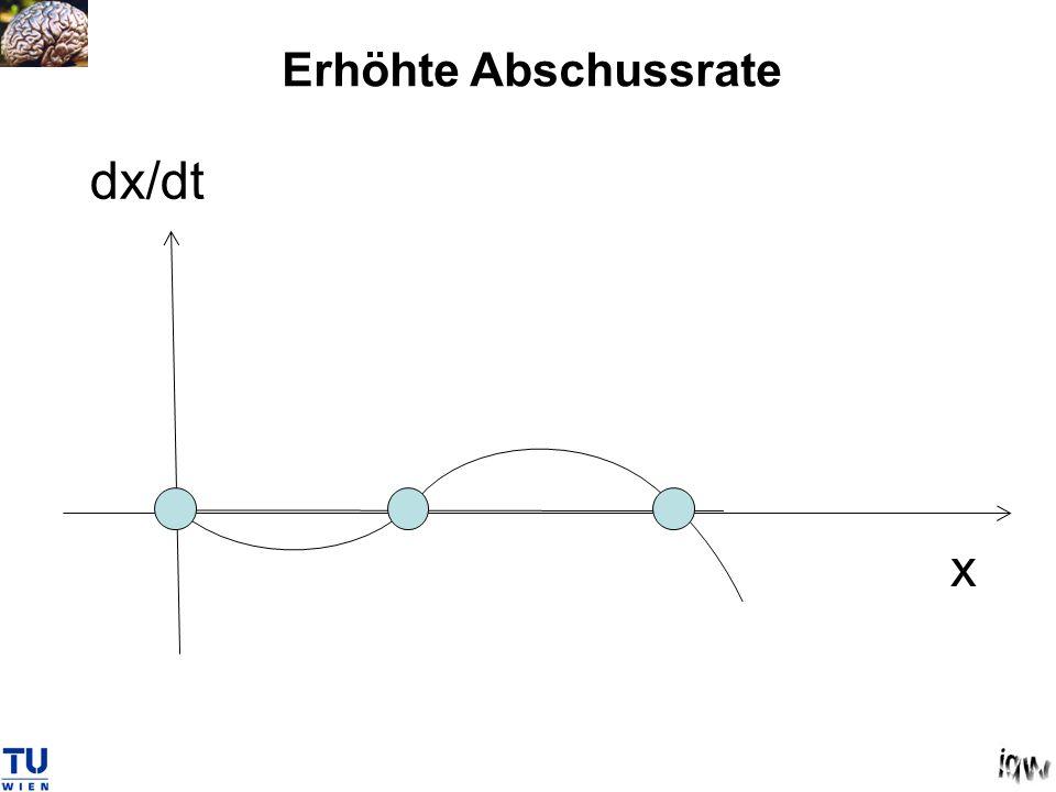 x dx/dt Erhöhte Abschussrate