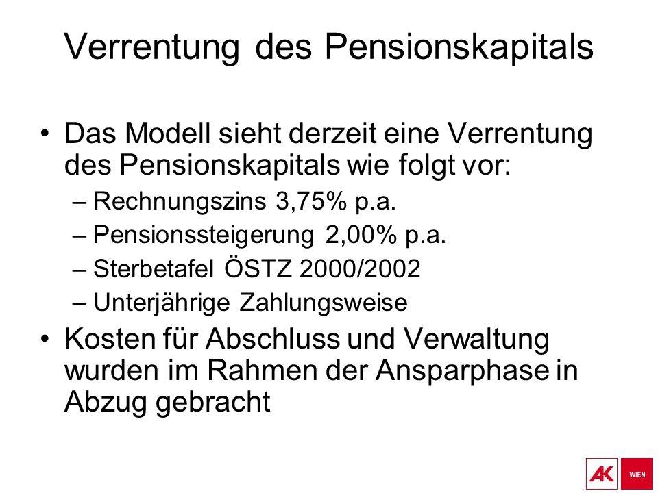 Verrentung des Pensionskapitals Das Modell sieht derzeit eine Verrentung des Pensionskapitals wie folgt vor: –Rechnungszins 3,75% p.a. –Pensionssteige