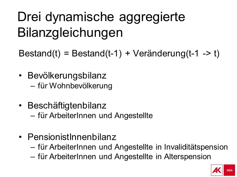 Drei dynamische aggregierte Bilanzgleichungen Bestand(t) = Bestand(t-1) + Veränderung(t-1 -> t) Bevölkerungsbilanz –für Wohnbevölkerung Beschäftigtenb