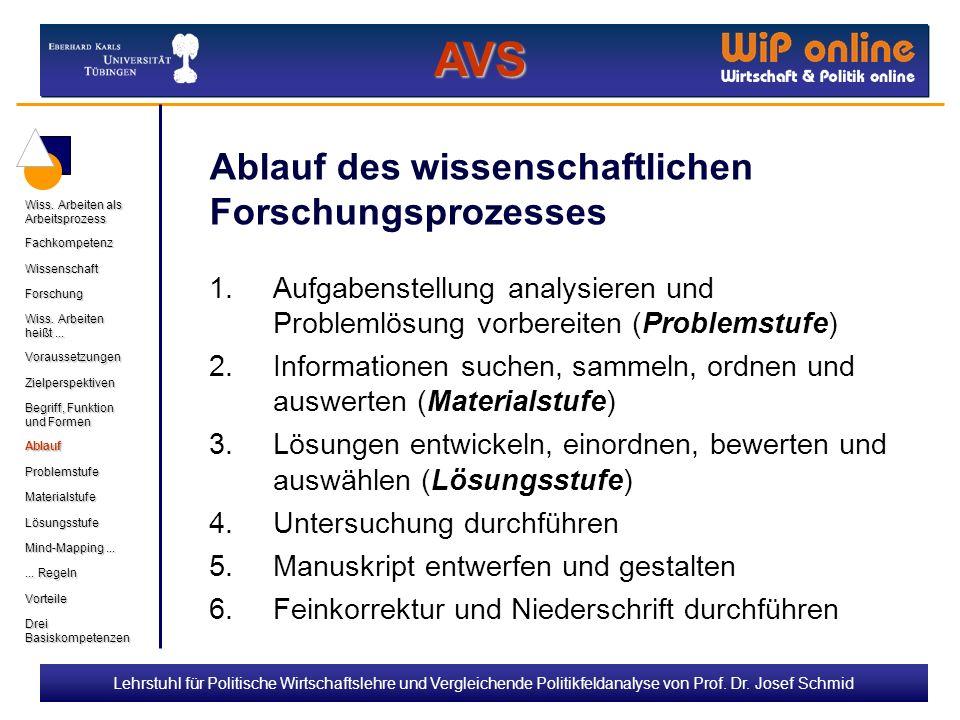 Lehrstuhl für Politische Wirtschaftslehre und Vergleichende Politikfeldanalyse von Prof. Dr. Josef Schmid Ablauf des wissenschaftlichen Forschungsproz